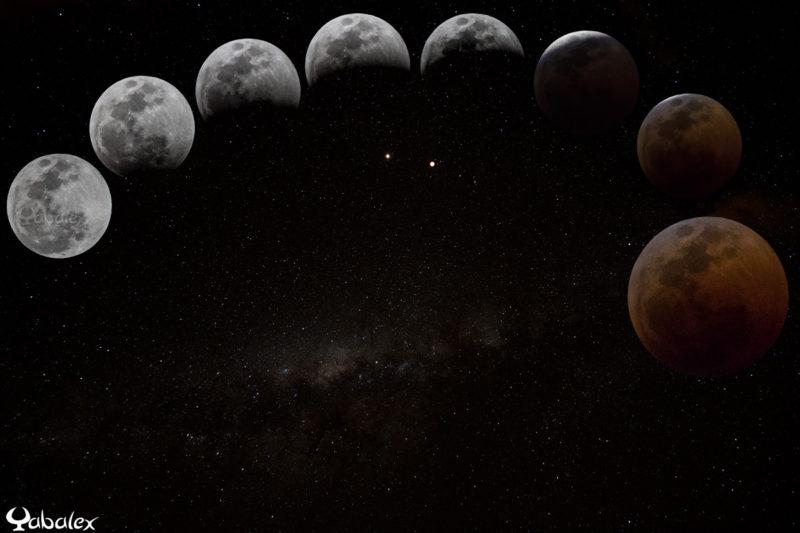 éclipse de lune, lune rouge et planète mars